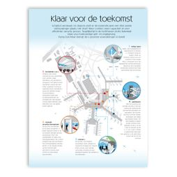 Schiphol vernieuwt verbouwingen vertrekhal passagiers reizen hilton hotel centrale securitydoorgangen lounge gatehuizen plattegrond pictogrammen illustratie infographic KLM flying dutchman magazine 2014
